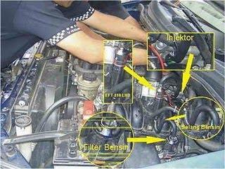 Injektor Mobil dan perawatannya « Buana Mobilindo
